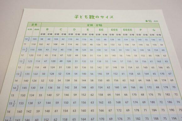 子供靴選び勉強会で足のサイズを測る (1)
