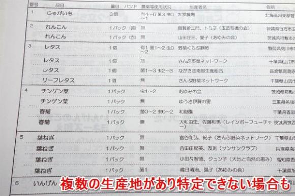らでぃっしゅぼーや_ぱれっとは評判通りかをクチコミ (20)