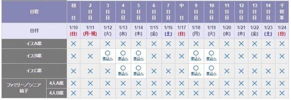 チケット大相撲チケット販売状況_場所開始2日前 (1)