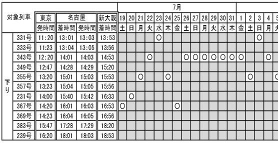 東海道新幹線ファミリー車両時刻表 (2)