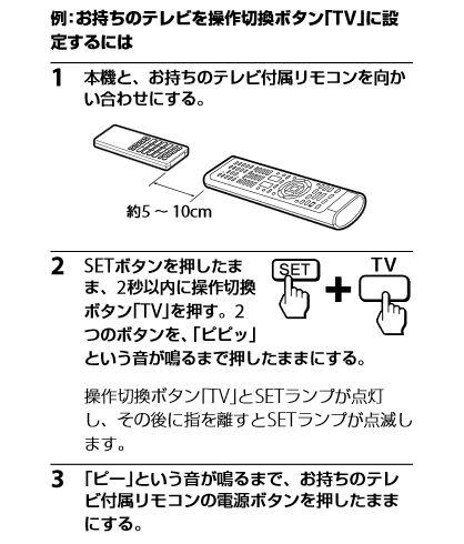 RM-PLZ530Dの設定