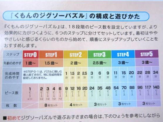 くもんのジグソーパズル (4)
