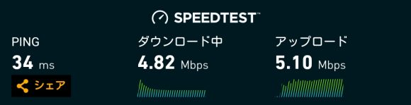WiMAXの速度制限5Mbps時代