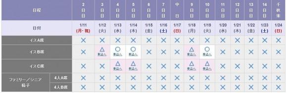 チケット大相撲の場所が始まって2日目の販売状況 (1)