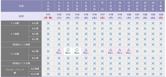 チケット大相撲の場所が始まって2日目の販売状況 (2)