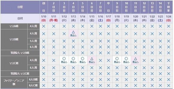 チケット大相撲チケット販売状況_場所開始2日前 (2)