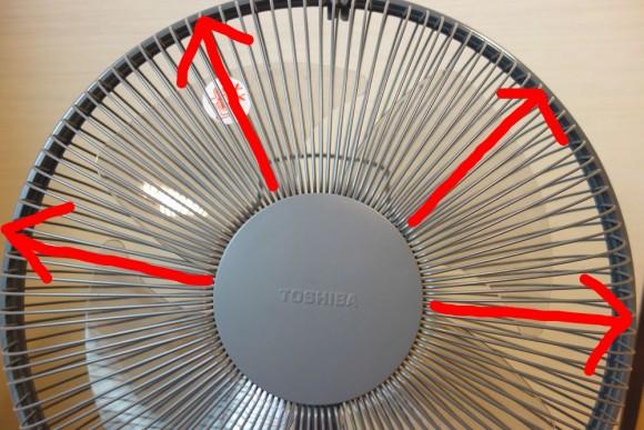 扇風機には風切り羽がついていない
