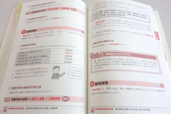ファイナンシャルプランナー3級(FP技能士3級)受検おすすめテキストと問題集 (1)