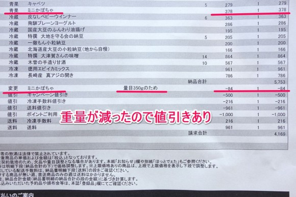 大地宅配(大地を守る会)の有機野菜定期コース_7月第4週 (2)