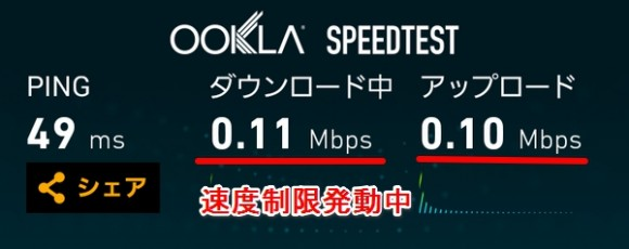 128kbpsの回線速度制限