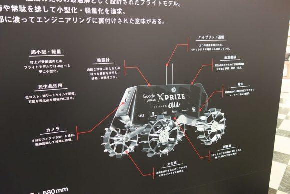 HAKUTOのローバーフライトモデル (4)