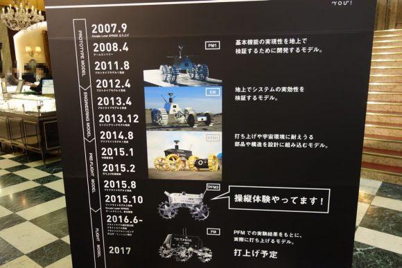 HAKUTOの開発の歴史