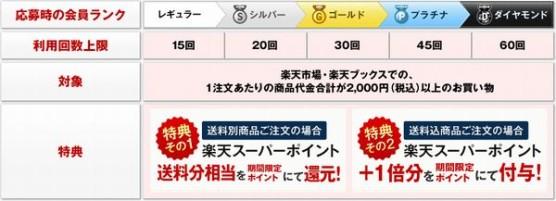 楽天の送料分ポイント還元キャンペーン2014年4月 (1)