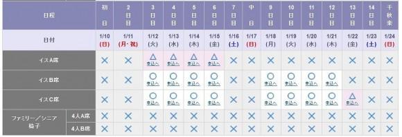 チケット大相撲一般販売3日後の売り切れ状況 (1)