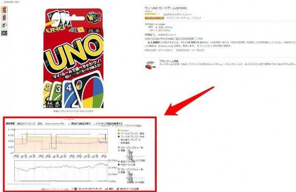 amazonの底値や買い時を把握する方法 (9)