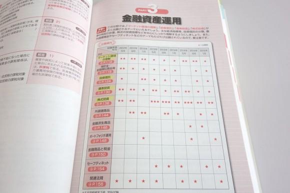 ファイナンシャルプランナー3級(FP技能士3級)受検おすすめテキストと問題集 (6)