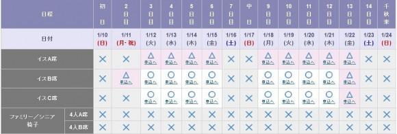 チケット大相撲販売状況_販売開始から1週間後 (1)