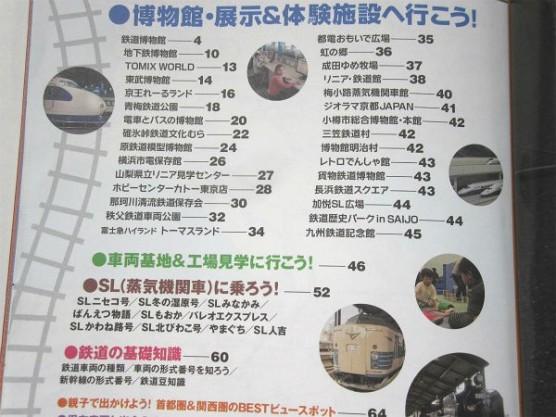 電車の博物館・公園に行こう (4)